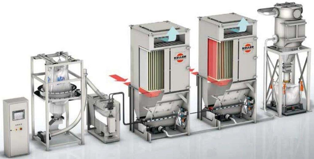 Filtration de l'air industriel